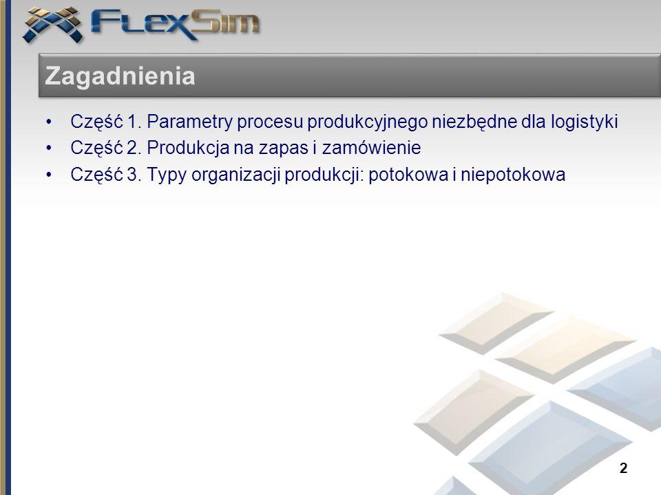 Zagadnienia Część 1. Parametry procesu produkcyjnego niezbędne dla logistyki Część 2. Produkcja na zapas i zamówienie Część 3. Typy organizacji produk