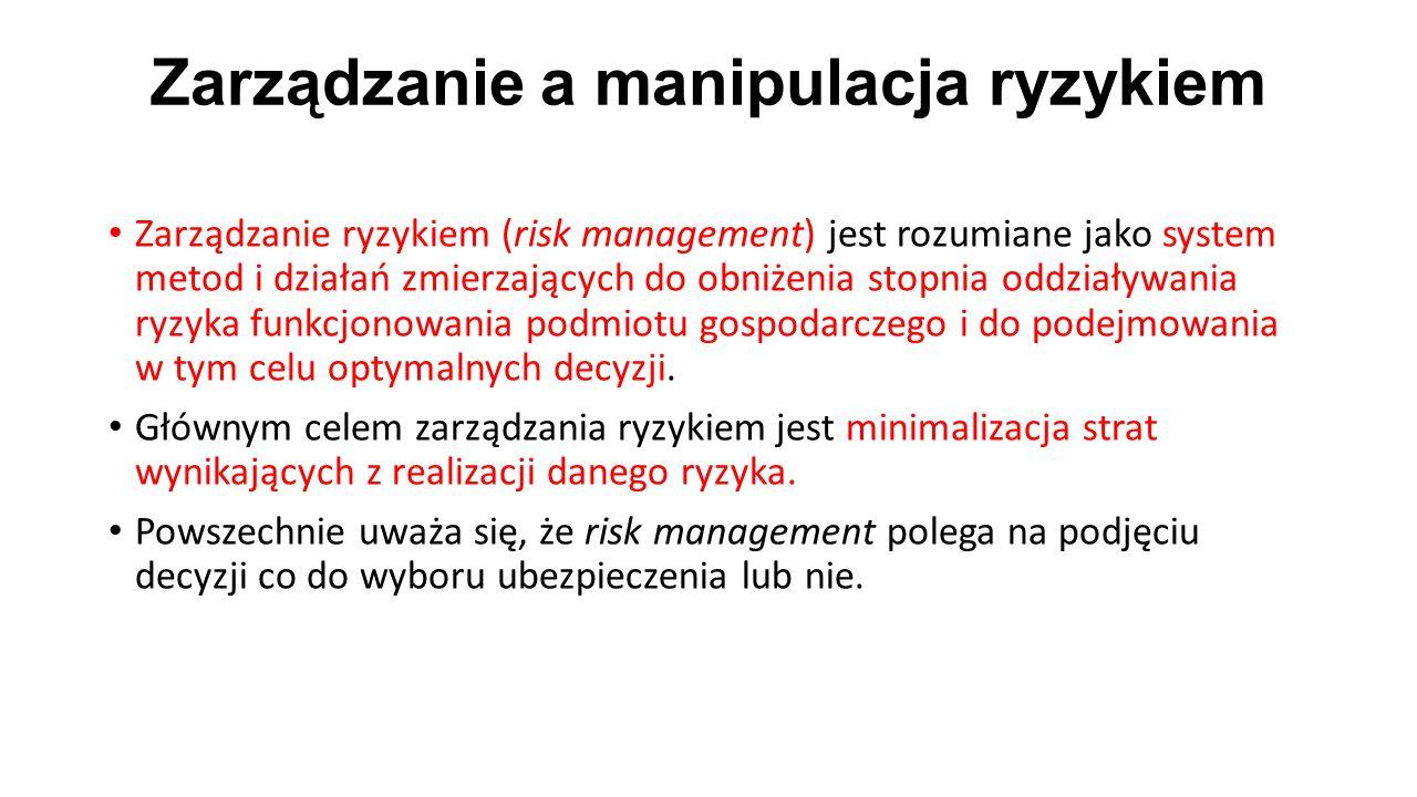 Zarządzanie a manipulacja ryzykiem Zarządzanie ryzykiem (risk management) jest rozumiane jako system metod i działań zmierzających do obniżenia stopni