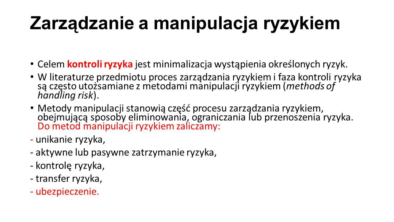 Zarządzanie a manipulacja ryzykiem Celem kontroli ryzyka jest minimalizacja wystąpienia określonych ryzyk. W literaturze przedmiotu proces zarządzania