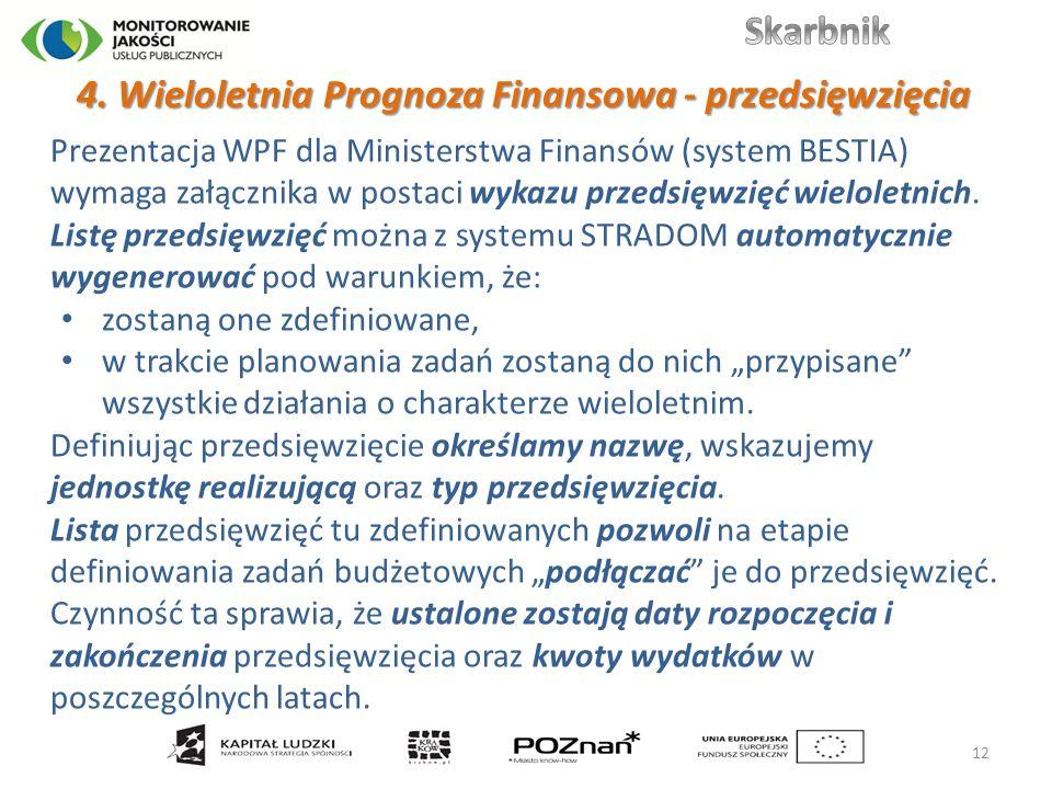 Prezentacja WPF dla Ministerstwa Finansów (system BESTIA) wymaga załącznika w postaci wykazu przedsięwzięć wieloletnich. Listę przedsięwzięć można z s
