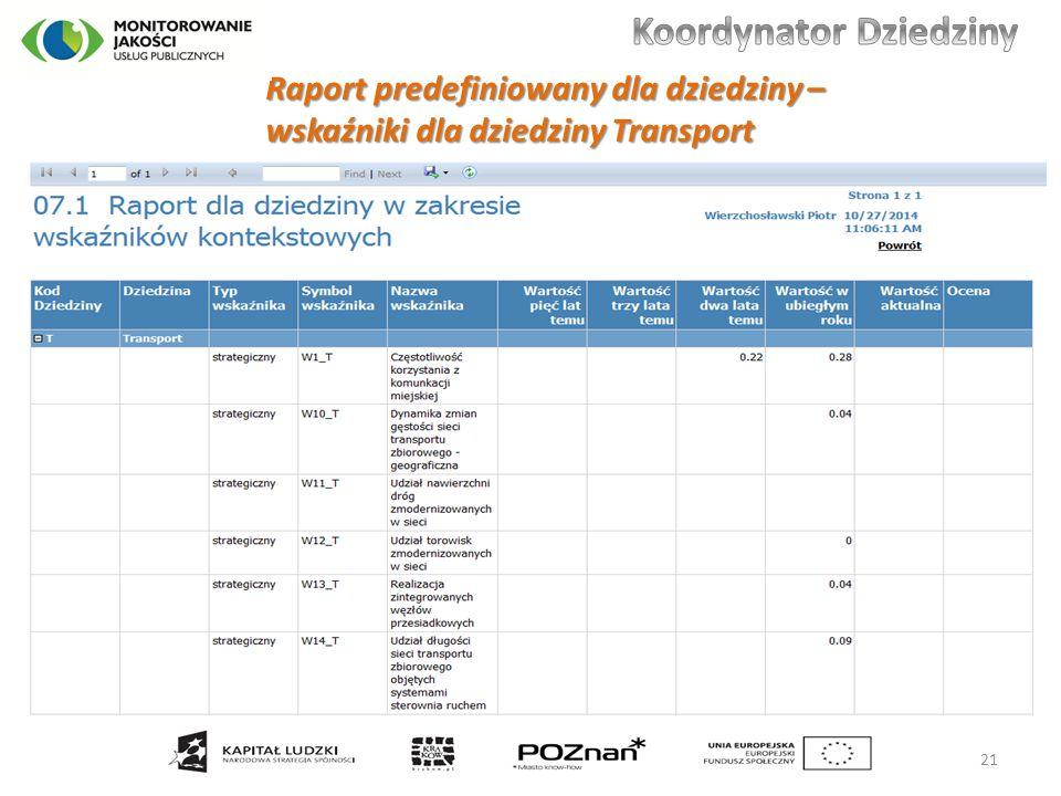 Raport predefiniowany dla dziedziny – wskaźniki dla dziedziny Transport 21