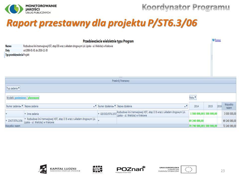 Raport przestawny dla projektu P/ST6.3/06 23