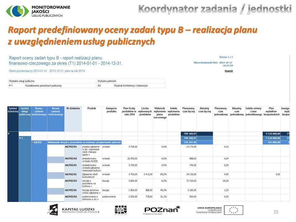 Raport predefiniowany oceny zadań typu B – realizacja planu z uwzględnieniem usług publicznych 25