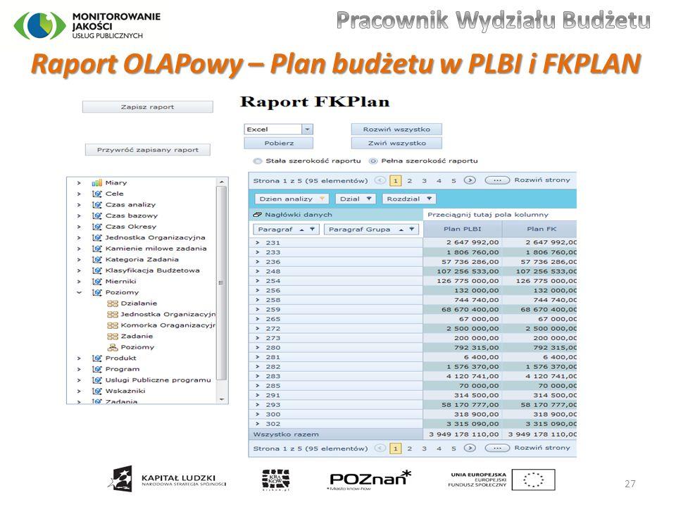 Raport OLAPowy – Plan budżetu w PLBI i FKPLAN 27