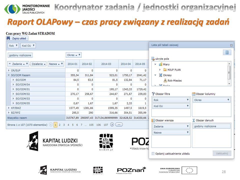 Raport OLAPowy – czas pracy związany z realizacją zadań 28