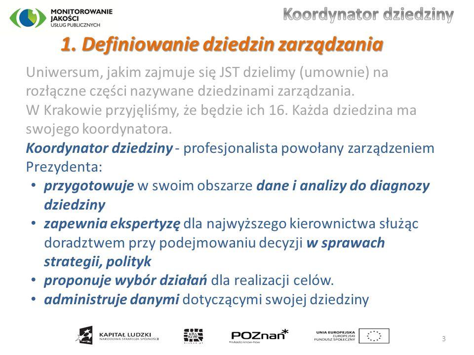 Uniwersum, jakim zajmuje się JST dzielimy (umownie) na rozłączne części nazywane dziedzinami zarządzania. W Krakowie przyjęliśmy, że będzie ich 16. Ka