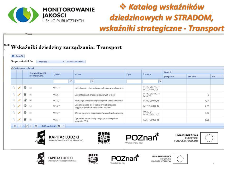  Katalog wskaźników dziedzinowych w STRADOM, wskaźniki strategiczne - Transport 7