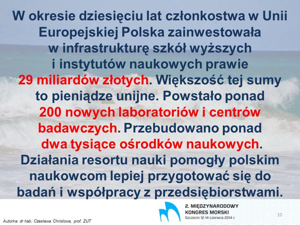 Autorka: dr hab. Czesława Christowa, prof. ZUT W okresie dziesięciu lat członkostwa w Unii Europejskiej Polska zainwestowała w infrastrukturę szkół wy
