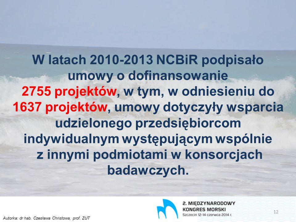 Autorka: dr hab. Czesława Christowa, prof. ZUT W latach 2010-2013 NCBiR podpisało umowy o dofinansowanie 2755 projektów, w tym, w odniesieniu do 1637