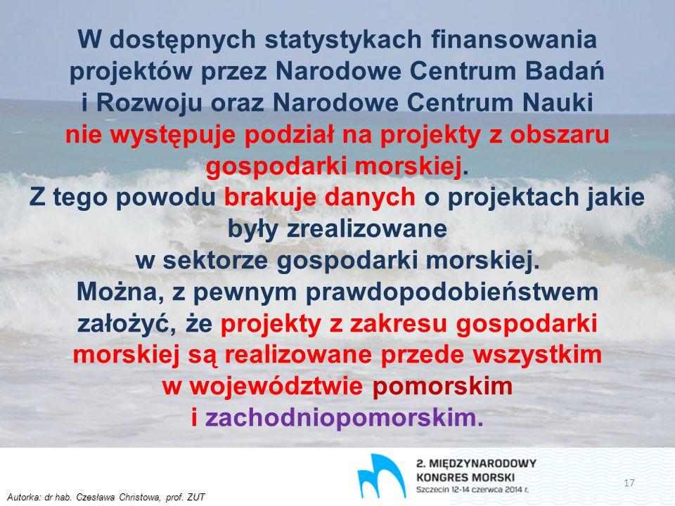 Autorka: dr hab. Czesława Christowa, prof. ZUT W dostępnych statystykach finansowania projektów przez Narodowe Centrum Badań i Rozwoju oraz Narodowe C