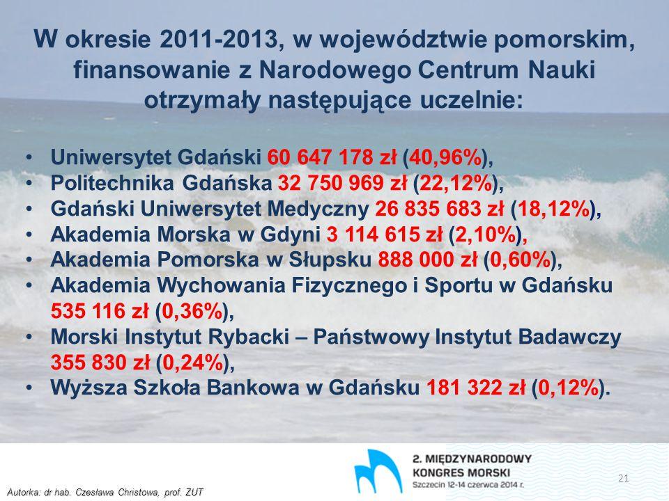 Autorka: dr hab. Czesława Christowa, prof. ZUT W okresie 2011-2013, w województwie pomorskim, finansowanie z Narodowego Centrum Nauki otrzymały następ