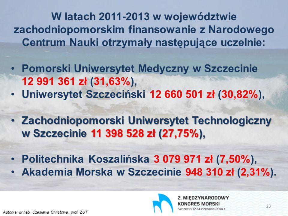 Autorka: dr hab. Czesława Christowa, prof. ZUT W latach 2011-2013 w województwie zachodniopomorskim finansowanie z Narodowego Centrum Nauki otrzymały