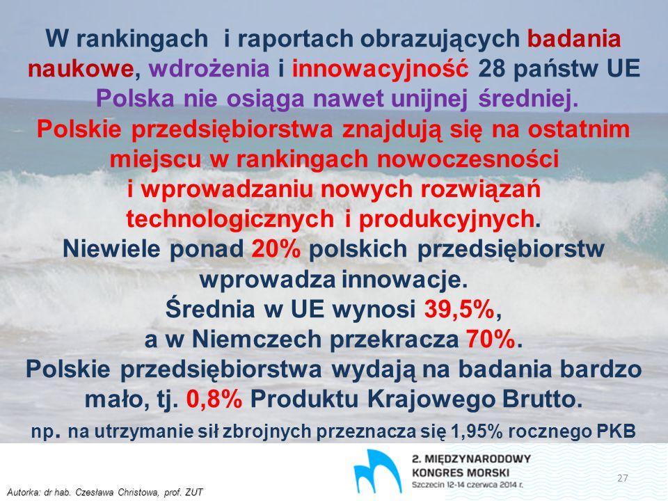 Autorka: dr hab. Czesława Christowa, prof. ZUT W rankingach i raportach obrazujących badania naukowe, wdrożenia i innowacyjność 28 państw UE Polska ni