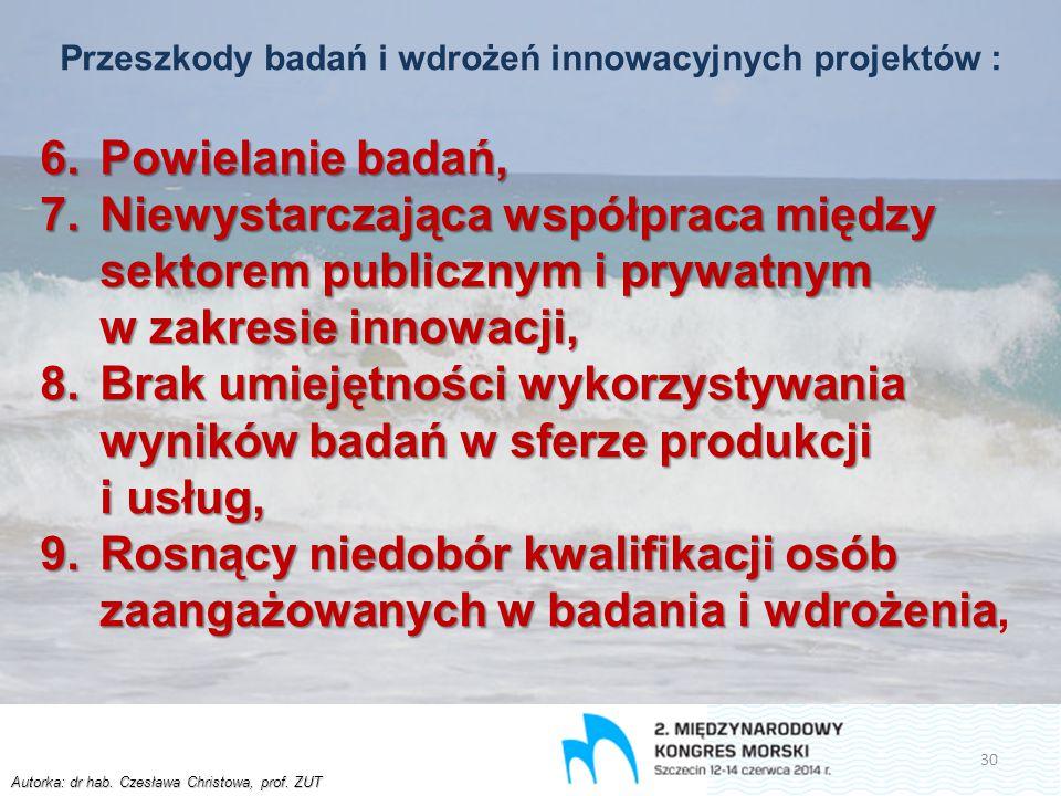 Autorka: dr hab. Czesława Christowa, prof. ZUT Przeszkody badań i wdrożeń innowacyjnych projektów : 6.Powielanie badań, 7.Niewystarczająca współpraca