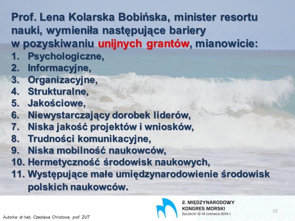Autorka: dr hab. Czesława Christowa, prof. ZUT Prof. Lena Kolarska Bobińska, minister resortu nauki, wymieniła następujące bariery w pozyskiwaniu unij
