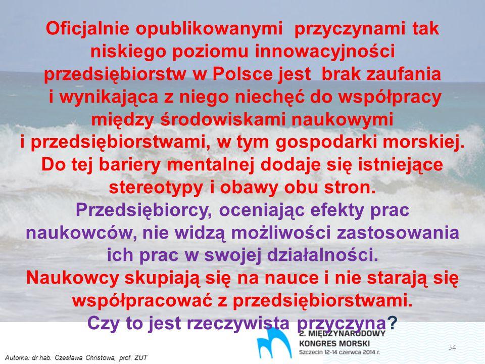 Autorka: dr hab. Czesława Christowa, prof. ZUT Oficjalnie opublikowanymi przyczynami tak niskiego poziomu innowacyjności przedsiębiorstw w Polsce jest