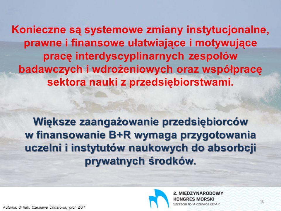 Autorka: dr hab. Czesława Christowa, prof. ZUT Konieczne są systemowe zmiany instytucjonalne, prawne i finansowe ułatwiające i motywujące pracę interd