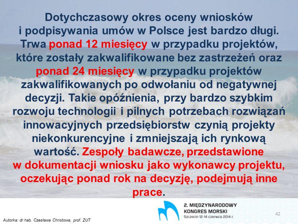 Autorka: dr hab. Czesława Christowa, prof. ZUT Dotychczasowy okres oceny wniosków i podpisywania umów w Polsce jest bardzo długi. Trwa ponad 12 miesię