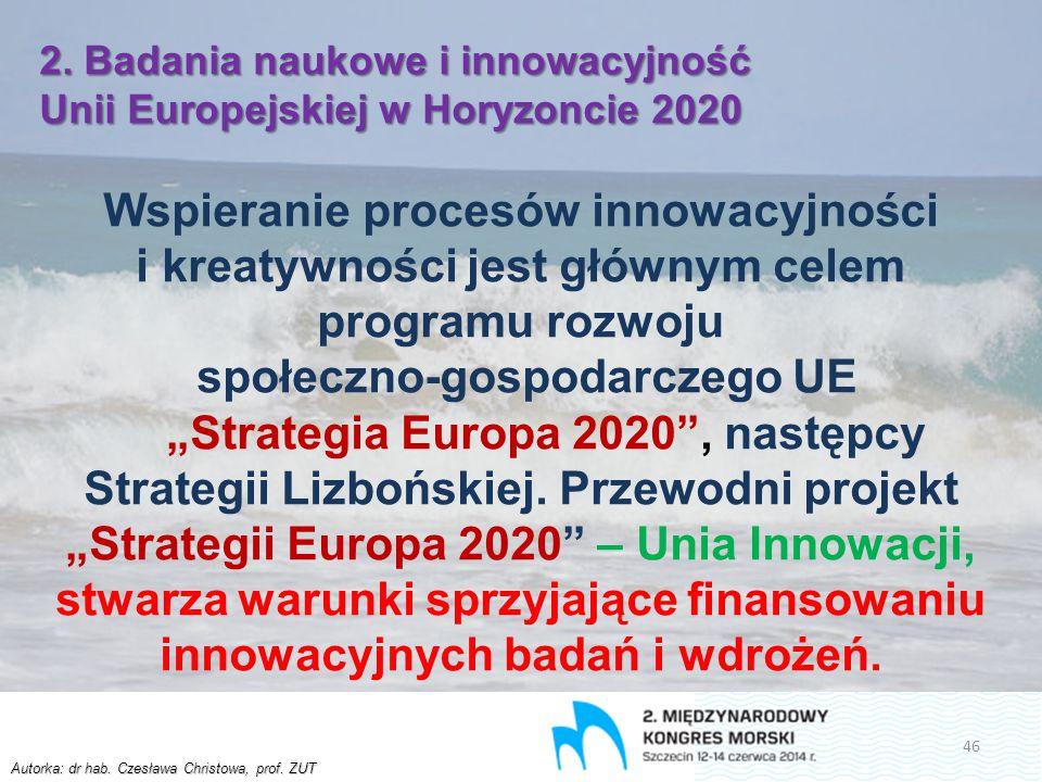 Autorka: dr hab. Czesława Christowa, prof. ZUT 2. Badania naukowe i innowacyjność Unii Europejskiej w Horyzoncie 2020 Wspieranie procesów innowacyjnoś
