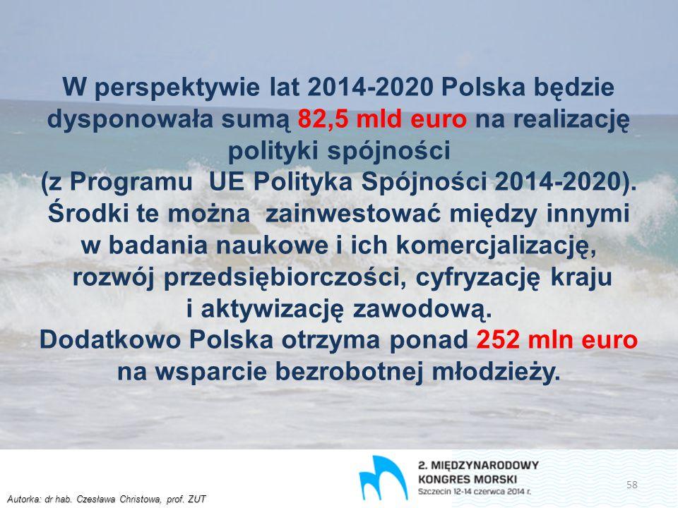 Autorka: dr hab. Czesława Christowa, prof. ZUT W perspektywie lat 2014-2020 Polska będzie dysponowała sumą 82,5 mld euro na realizację polityki spójno
