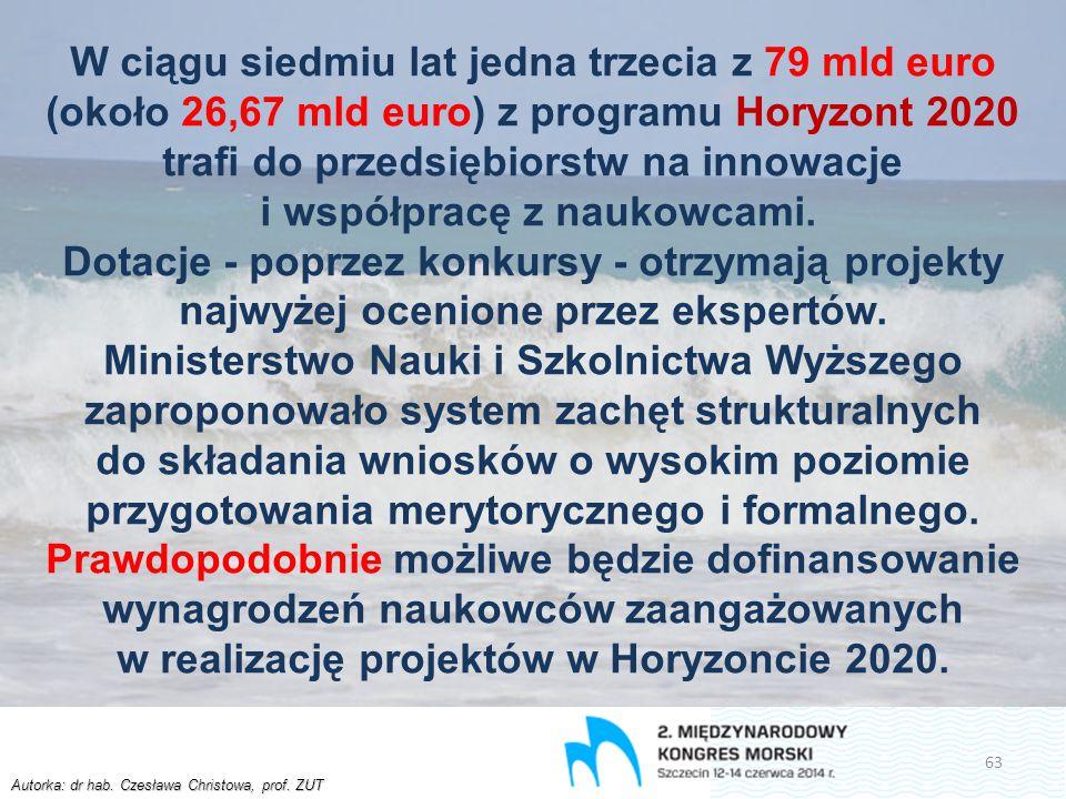 Autorka: dr hab. Czesława Christowa, prof. ZUT W ciągu siedmiu lat jedna trzecia z 79 mld euro (około 26,67 mld euro) z programu Horyzont 2020 trafi d