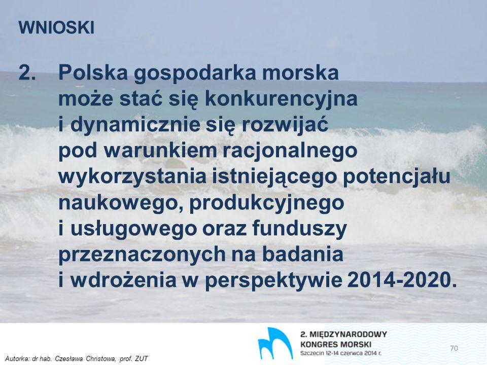 Autorka: dr hab. Czesława Christowa, prof. ZUT WNIOSKI 2.Polska gospodarka morska może stać się konkurencyjna i dynamicznie się rozwijać pod warunkiem