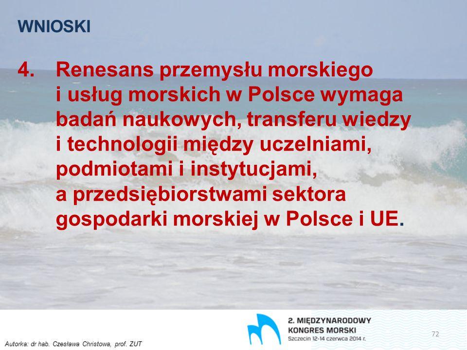 Autorka: dr hab. Czesława Christowa, prof. ZUT WNIOSKI 4.Renesans przemysłu morskiego i usług morskich w Polsce wymaga badań naukowych, transferu wied