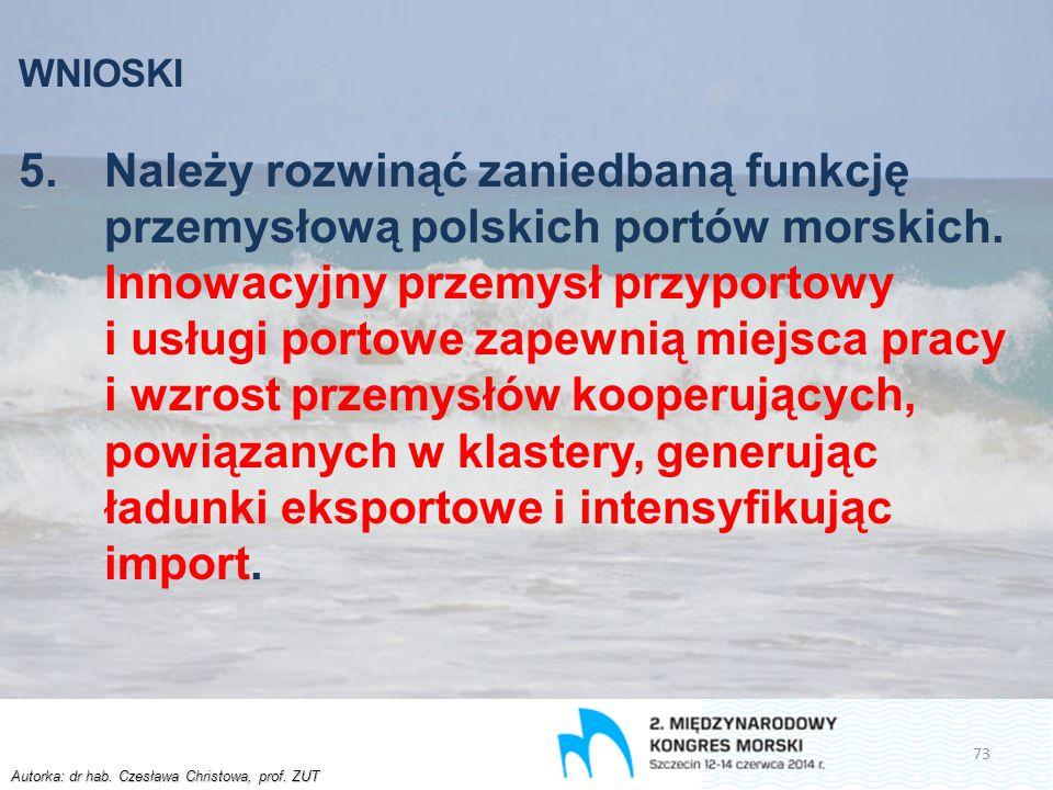 Autorka: dr hab. Czesława Christowa, prof. ZUT WNIOSKI 5.Należy rozwinąć zaniedbaną funkcję przemysłową polskich portów morskich. Innowacyjny przemysł