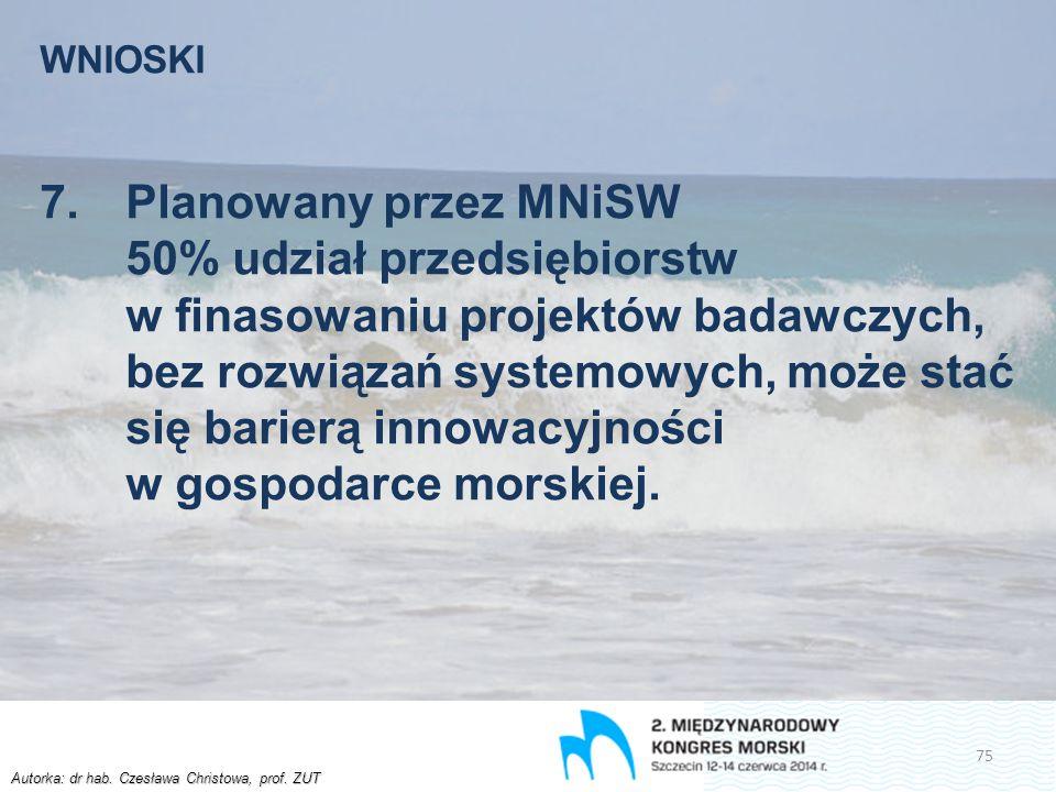 Autorka: dr hab. Czesława Christowa, prof. ZUT WNIOSKI 7.Planowany przez MNiSW 50% udział przedsiębiorstw w finasowaniu projektów badawczych, bez rozw