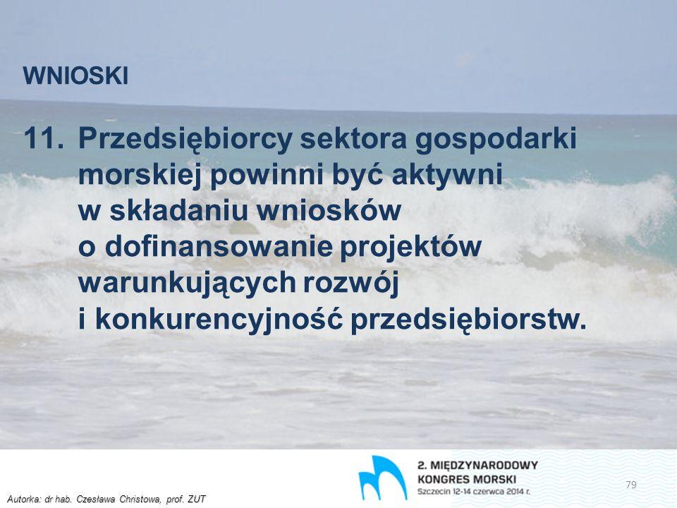 Autorka: dr hab. Czesława Christowa, prof. ZUT WNIOSKI 11.Przedsiębiorcy sektora gospodarki morskiej powinni być aktywni w składaniu wniosków o dofina