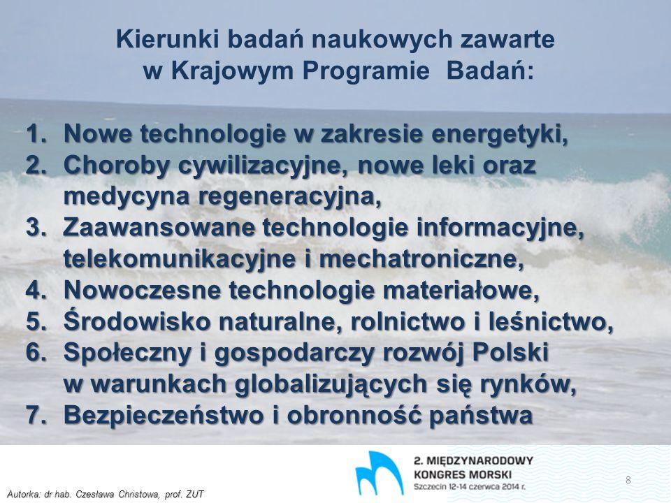 Autorka: dr hab. Czesława Christowa, prof. ZUT Kierunki badań naukowych zawarte w Krajowym Programie Badań: 1.Nowe technologie w zakresie energetyki,