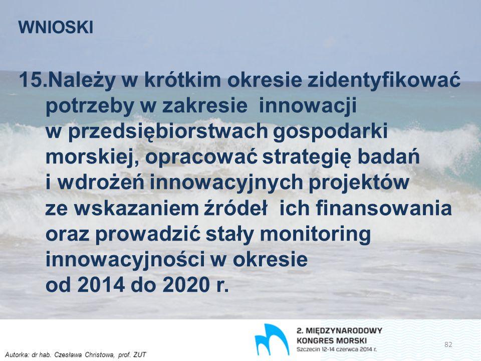 Autorka: dr hab. Czesława Christowa, prof. ZUT WNIOSKI 15.Należy w krótkim okresie zidentyfikować potrzeby w zakresie innowacji w przedsiębiorstwach g