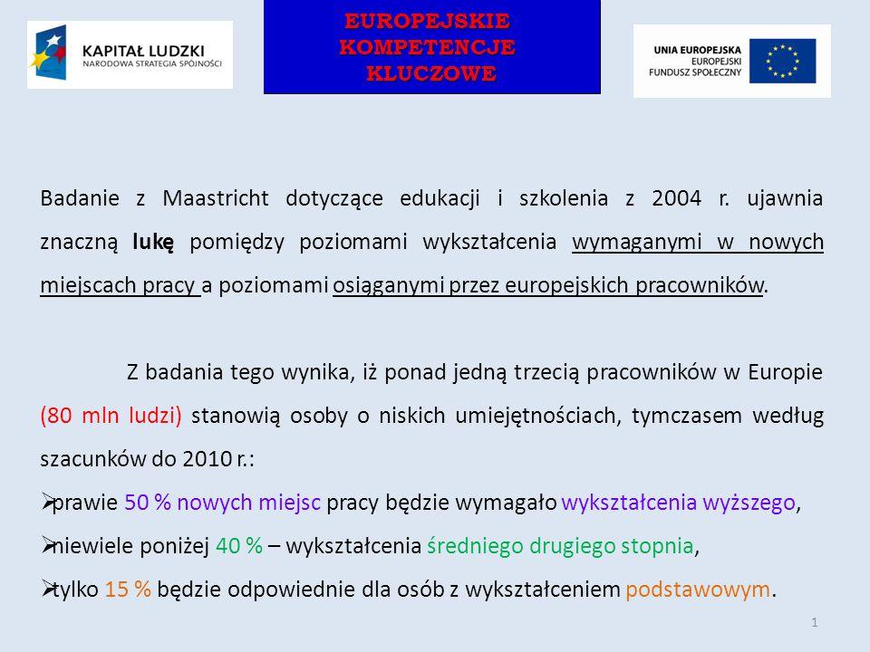EUROPEJSKIEKOMPETENCJEKLUCZOWEEUROPEJSKIEKOMPETENCJEKLUCZOWE ZALECENIE PARLAMENTU EUROPEJSKIEGO I RADY z dnia 18 grudnia 2006 r.