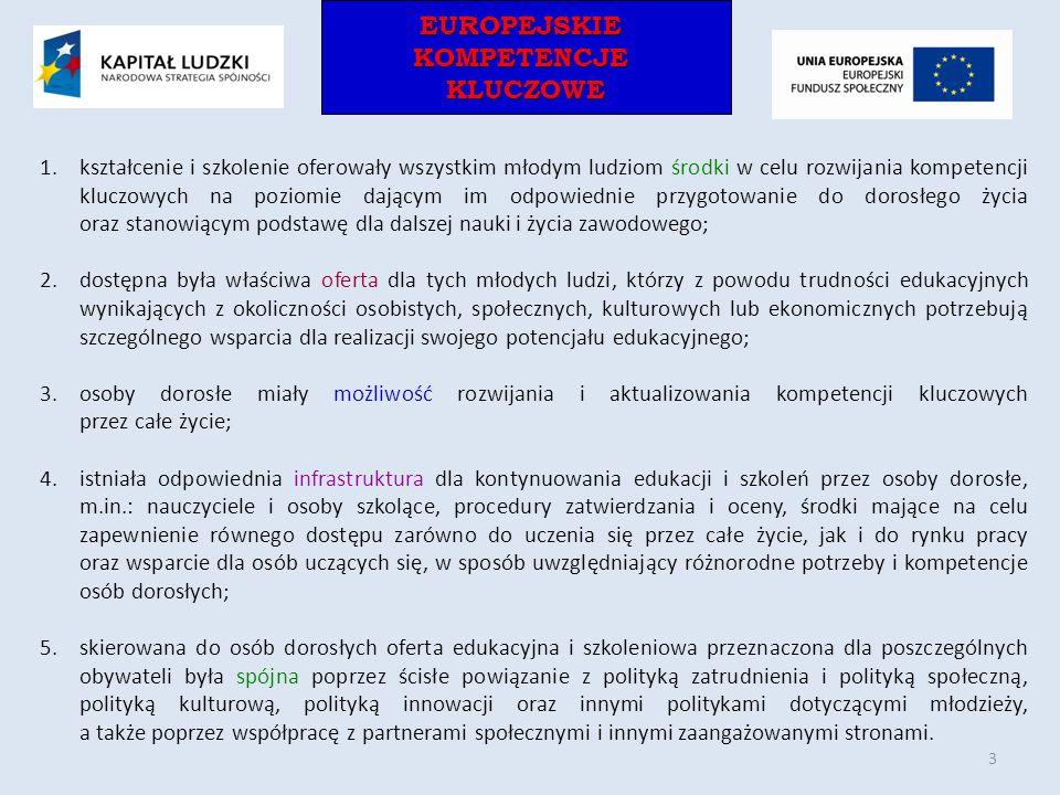 EUROPEJSKIEKOMPETENCJEKLUCZOWEEUROPEJSKIEKOMPETENCJEKLUCZOWE UMIEJĘTNOŚCI POSTAWY WIEDZA Kompetencje są definiowane w niniejszym dokumencie jako połączenie wiedzy, umiejętności i postaw odpowiednich do sytuacji 4