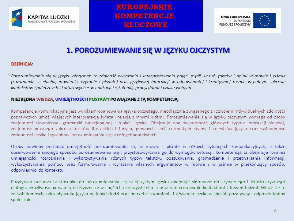EUROPEJSKIEKOMPETENCJEKLUCZOWEEUROPEJSKIEKOMPETENCJEKLUCZOWE 1. POROZUMIEWANIE SIĘ W JĘZYKU OJCZYSTYM DEFINICJA: Porozumiewanie się w języku ojczystym