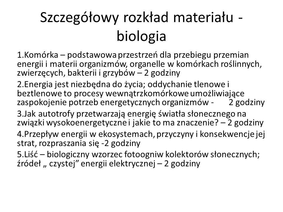 6.Fotosynteza- warunki niezbędne do jej przebiegu, produkty.