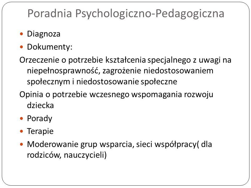 Poradnia Psychologiczno-Pedagogiczna Diagnoza Dokumenty: Orzeczenie o potrzebie kształcenia specjalnego z uwagi na niepełnosprawność, zagrożenie niedostosowaniem społecznym i niedostosowanie społeczne Opinia o potrzebie wczesnego wspomagania rozwoju dziecka Porady Terapie Moderowanie grup wsparcia, sieci współpracy( dla rodziców, nauczycieli)