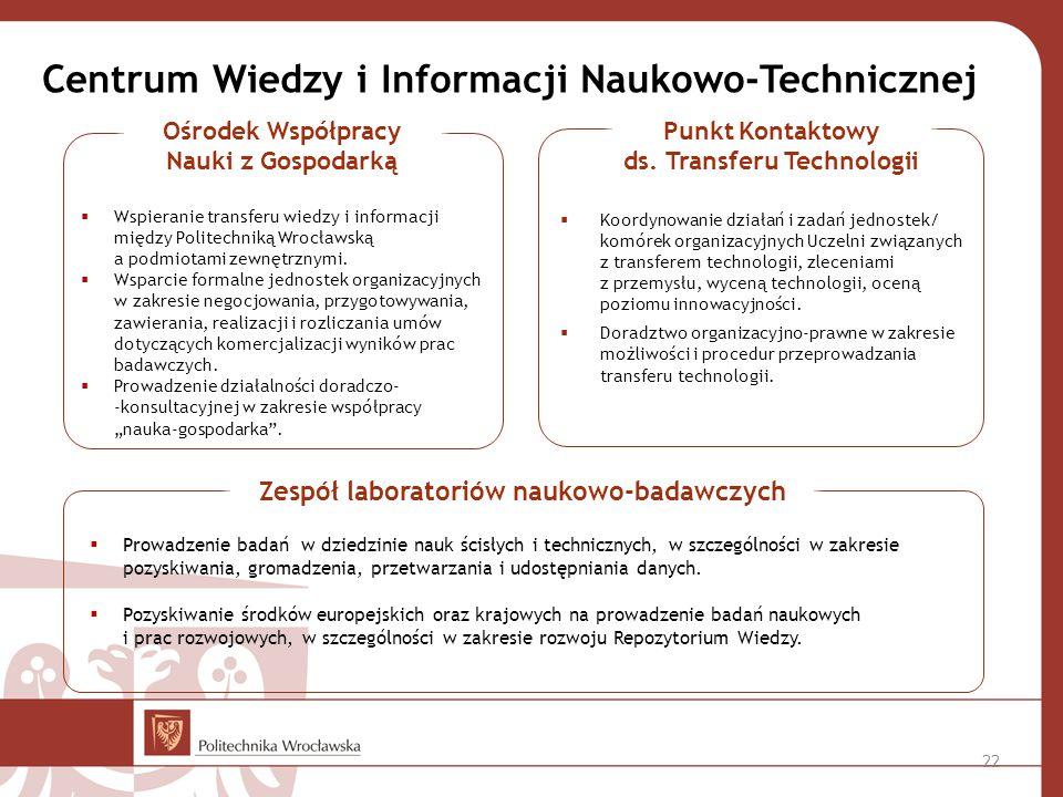  Koordynowanie działań i zadań jednostek/ komórek organizacyjnych Uczelni związanych z transferem technologii, zleceniami z przemysłu, wyceną technol