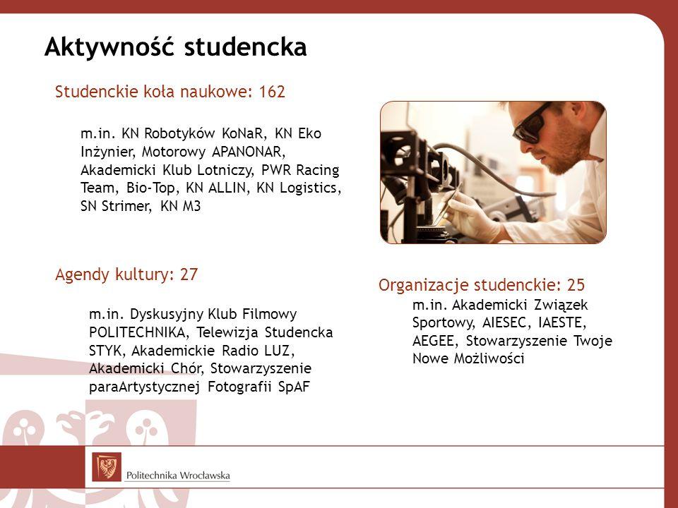 Aktywność studencka Studenckie koła naukowe: 162 m.in.