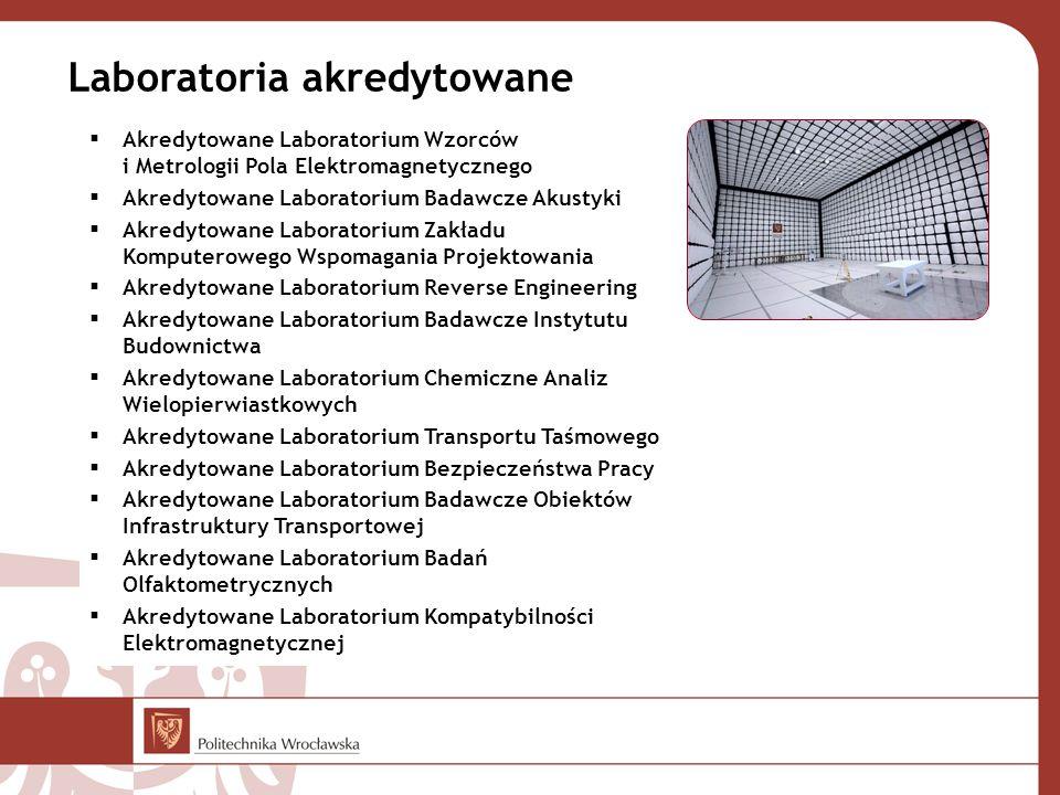 Laboratoria akredytowane Akredytowane Laboratorium Wzorców i Metrologii Pola Elektromagnetycznego Akredytowane Laboratorium Badawcze Akustyki Akred