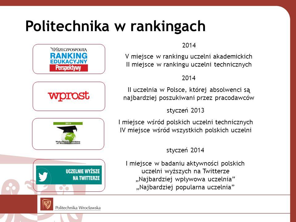 Politechnika w rankingach styczeń 2013 I miejsce wśród polskich uczelni technicznych IV miejsce wśród wszystkich polskich uczelni 2014 V miejsce w ran