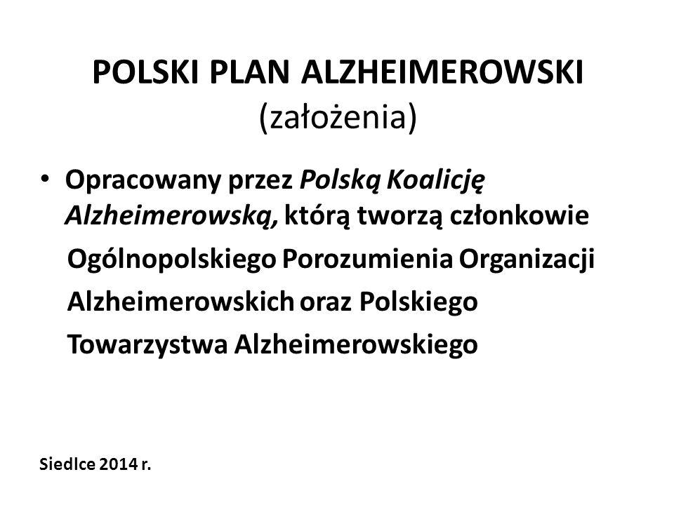 POLSKI PLAN ALZHEIMEROWSKI (założenia) Opracowany przez Polską Koalicję Alzheimerowską, którą tworzą członkowie Ogólnopolskiego Porozumienia Organizac