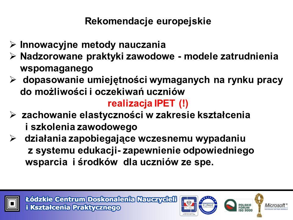 Rekomendacje europejskie  Innowacyjne metody nauczania  Nadzorowane praktyki zawodowe - modele zatrudnienia wspomaganego  dopasowanie umiejętności wymaganych na rynku pracy do możliwości i oczekiwań uczniów realizacja IPET (!)  zachowanie elastyczności w zakresie kształcenia i szkolenia zawodowego  działania zapobiegające wczesnemu wypadaniu z systemu edukacji- zapewnienie odpowiedniego wsparcia i środków dla uczniów ze spe.
