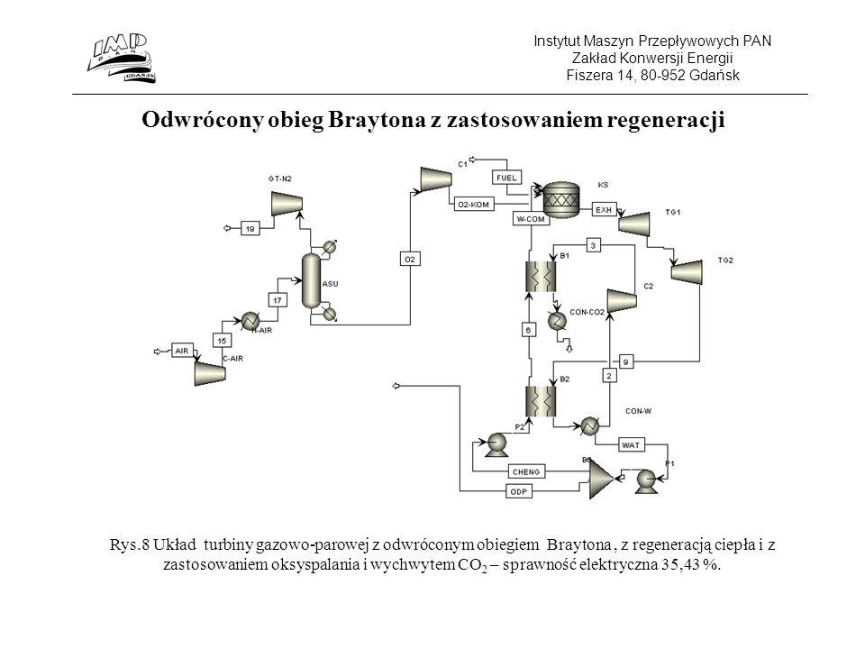 Instytut Maszyn Przepływowych PAN Zakład Konwersji Energii Fiszera 14, 80-952 Gdańsk Rys.8 Układ turbiny gazowo-parowej z odwróconym obiegiem Braytona, z regeneracją ciepła i z zastosowaniem oksyspalania i wychwytem CO 2 – sprawność elektryczna 35,43 %.