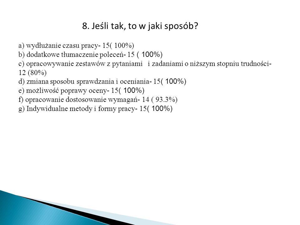 8. Jeśli tak, to w jaki sposób? a) wydłużanie czasu pracy- 15( 100%) b) dodatkowe tłumaczenie poleceń- 15 ( 100%) c) opracowywanie zestawów z pytaniam