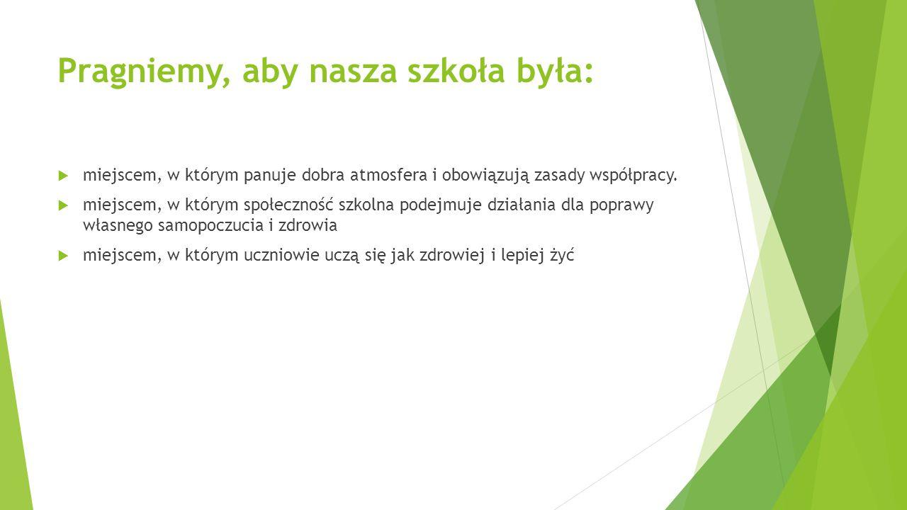 Pragniemy, aby nasza szkoła była:  miejscem, w którym panuje dobra atmosfera i obowiązują zasady współpracy.  miejscem, w którym społeczność szkolna