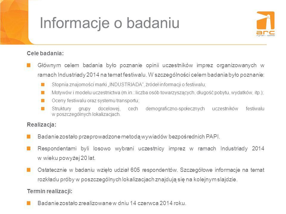 35 Szczegółowa ocena organizacji transportu mikrobusowego  P25a.