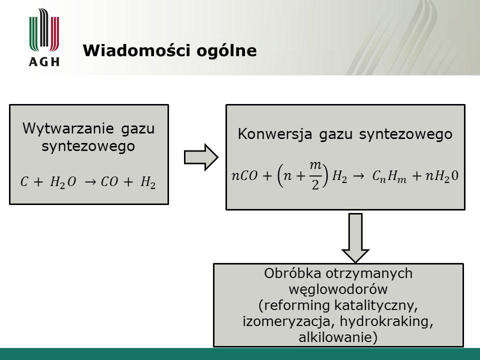 Perspektywy implementacji metody w polskich realiach Prognozy krajowego bilansu oleju napędowego [tyś.