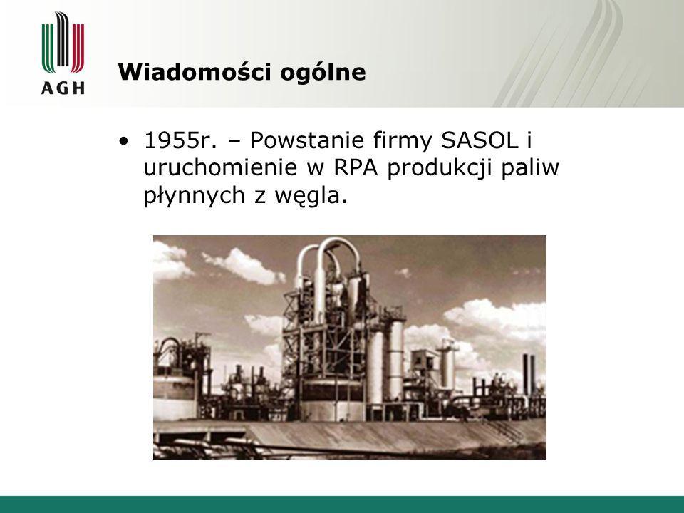 Podsumowanie Istnieje metoda produkcji paliw silnikowych z pominięciem ropy naftowej jako surowca Zapotrzebowanie na polskim rynku zapewni zbyt wyprodukowanych w ten sposób paliw Korzystne lokalizacje krajowych zakładów chemicznych umożliwiają ograniczenie kosztów inwestycyjnych Produkcja paliw płynnych z krajowych surowców pozwoli zwiększyć bezpieczeństwo energetyczne kraju