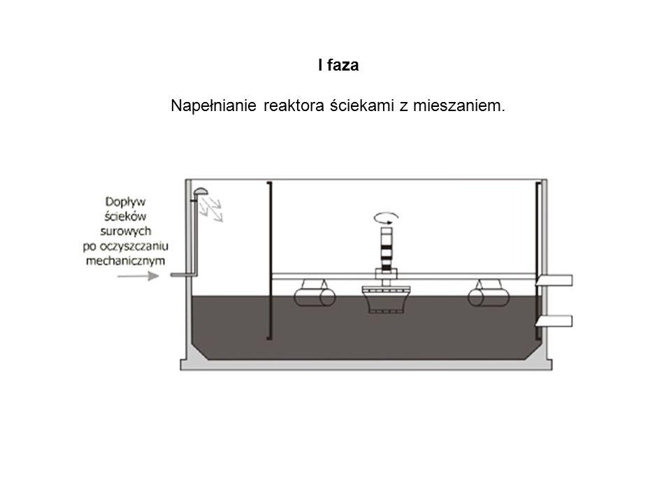 I faza Napełnianie reaktora ściekami z mieszaniem.